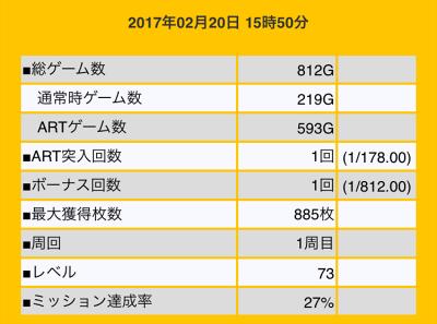 2017.0220.14