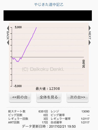 2017.0221.42