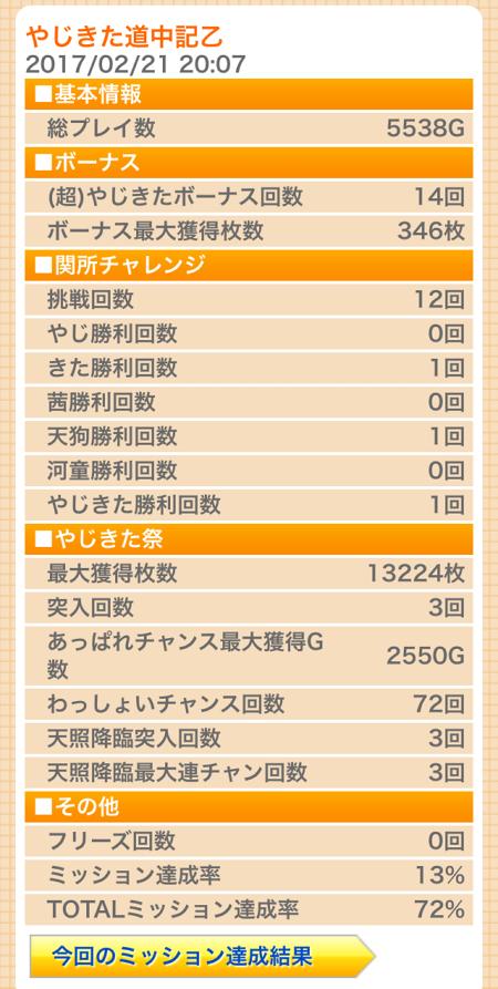 2017.0221.43