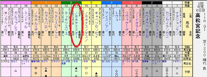 temisutakamatsu.png