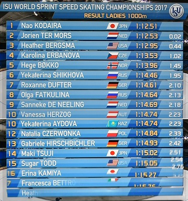 170225 Women 1st 1000m