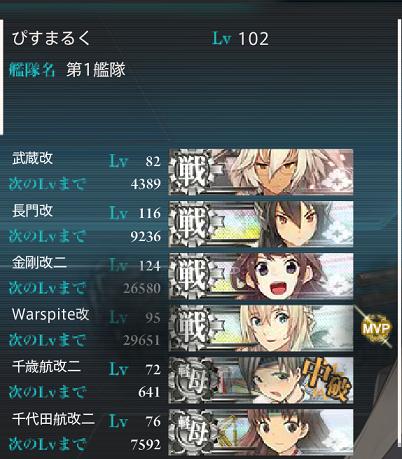第一艦隊e-3m
