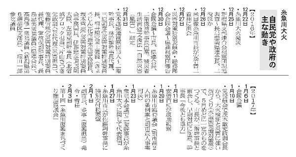 二階敏博自民党幹事長インタビュー記事2