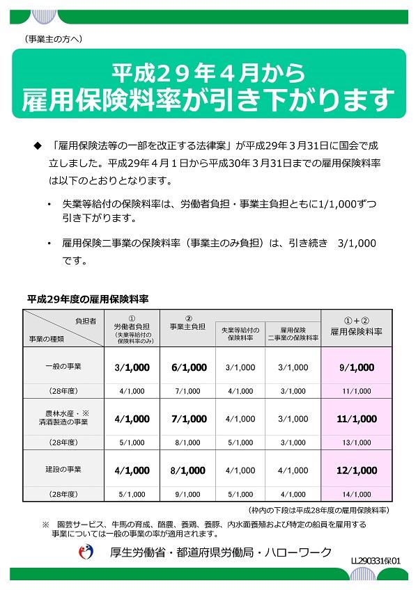 平成29年度用保険料率