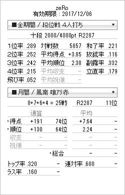 tenhou_prof_20170410.png