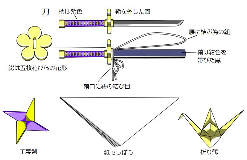 yukariweapons.jpg