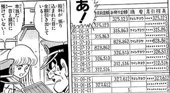 """『両津勘吉』の「ボーナス」、""""手取り82万""""wwwww"""