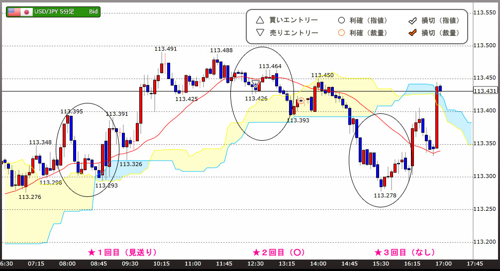 FX-chart20170317.jpg