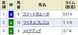 chukyo5_311.jpg