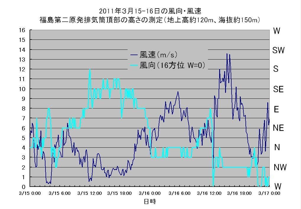 1703_2F_wind_315-16.jpg