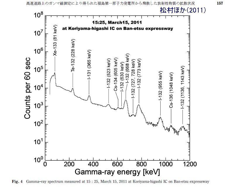 1714_gamma-spectrum_315.jpg