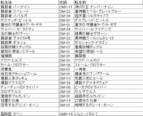 DMRP-01リメイク