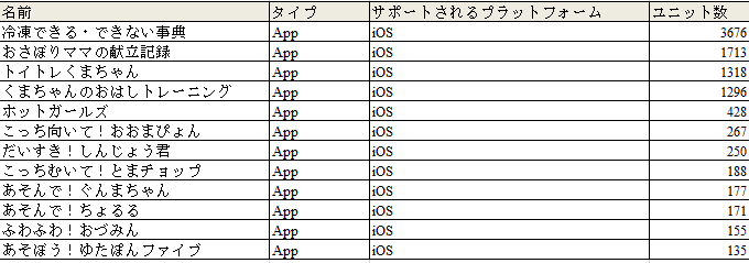 20170403apple9774.png