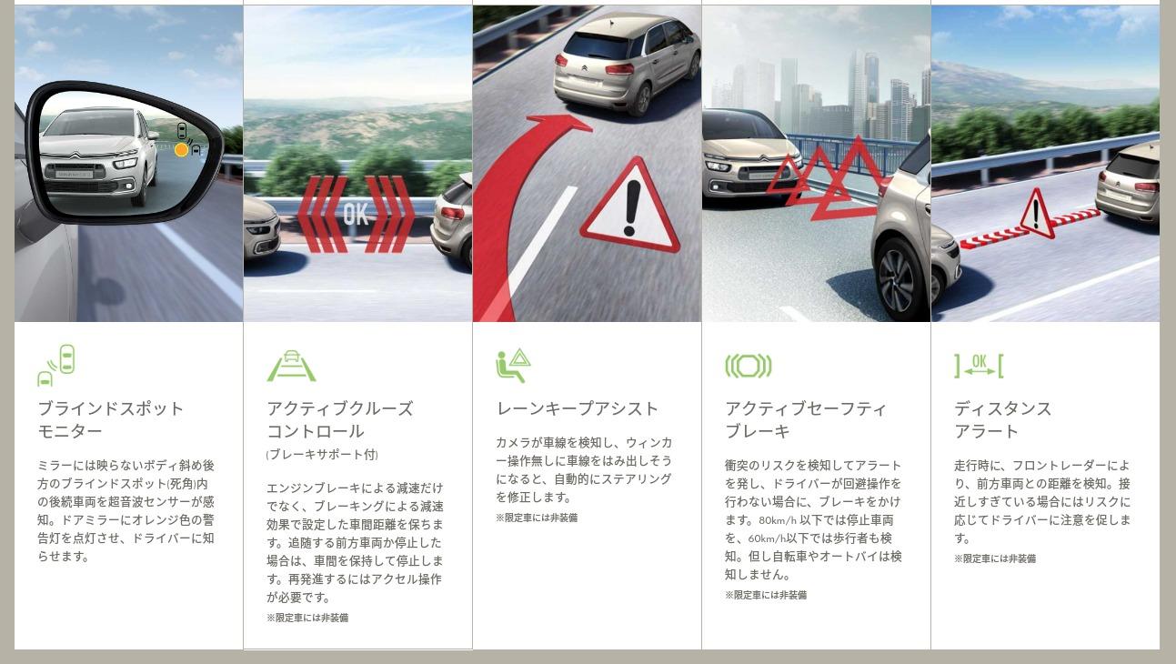 C4P安全技術2