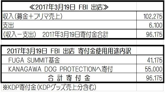 FBI20170319.jpg