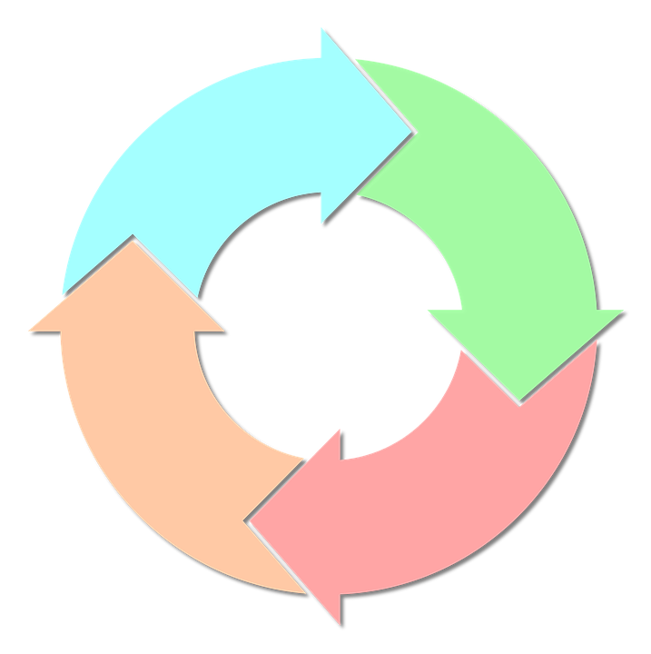 cycle-2019530_960_720.png