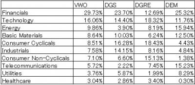 VWO-DGS-DGRE-DEM-sector-20170305.png