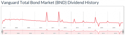 dividata-BND-20170417.png