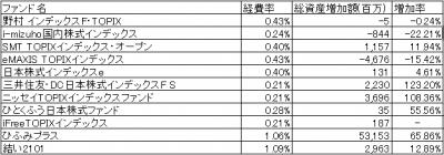 index-kokunai-jyunsisanzouka-20170418.png