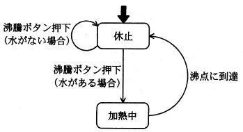 java_03_01.jpg