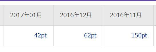 rakuten_research_point-rireki_201701.jpg
