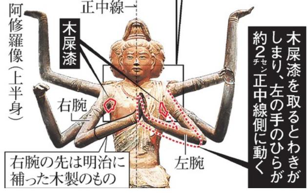 明治修理前の阿修羅像の合掌手の位置の推定修正図