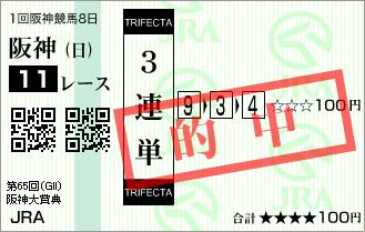 阪神大賞典_的中3