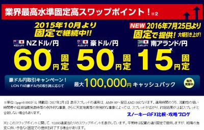 ヒロセ通商豪ドル円NZドル円スワップポイント.