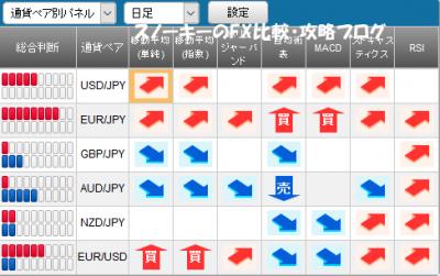 20170311さきよみLIONチャートシグナルパネル