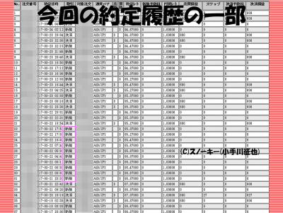 20170324ループ・イフダン検証約定履歴