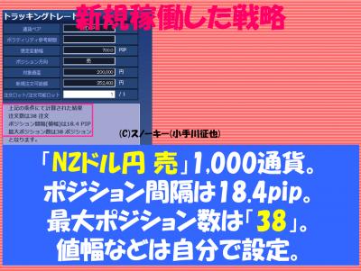 20170226トラッキングトレード検証NZドル円ショート