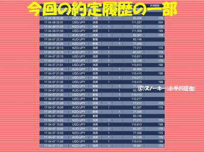 20170409トラッキングトレード検証約定履歴