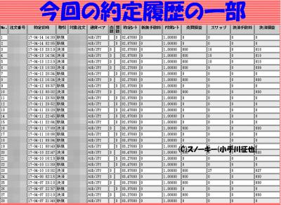 20170414ループ・イフダン検証約定履歴