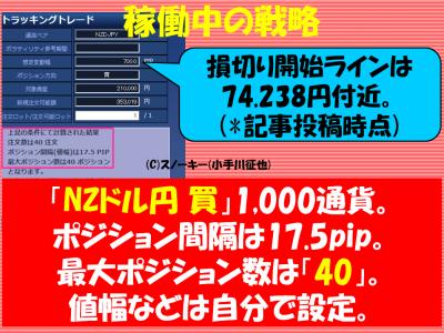 20170416トラッキングトレード検証NZドル円ロング