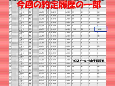 20170421ループ・イフダン検証約定履歴