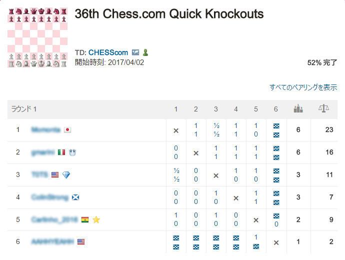 ChessCom_170408.jpg