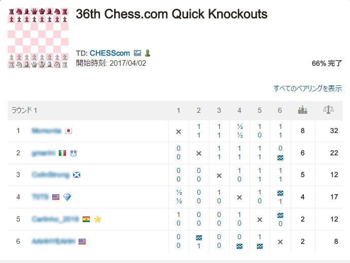ChessCom_170411.jpg