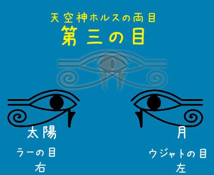 新しい視界ホルス