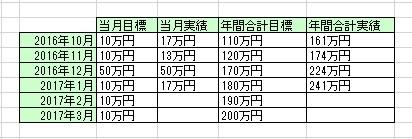 M_money_201701.jpeg