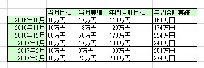 M_money_201703.jpeg