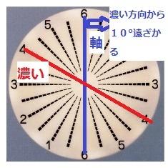 乱視表 4