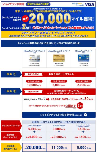 Mileage Plus seson card入会キャンペーン