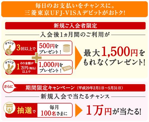 1,500円キャッシュバックキャンペーン