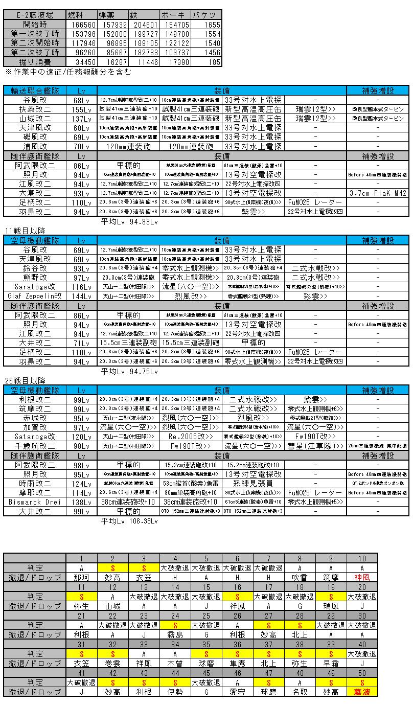 201702 藤波Result