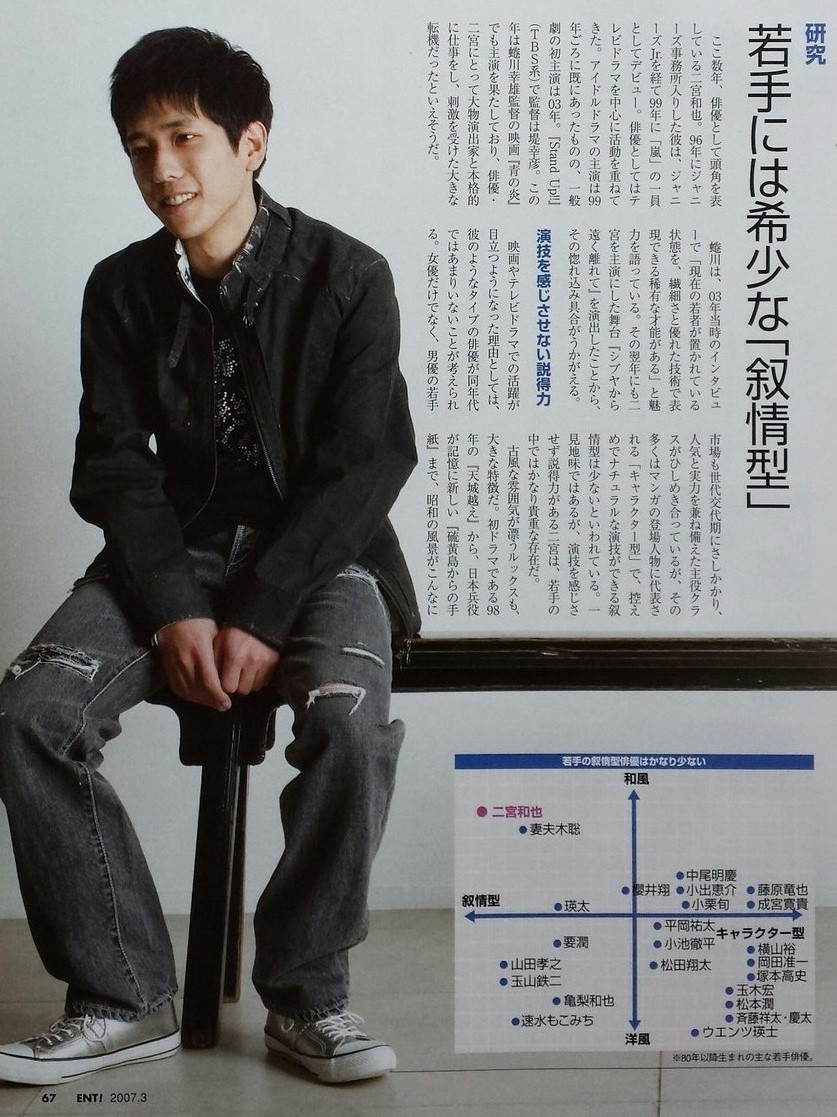 20073日経エンタb