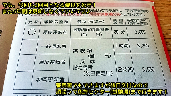二俣川 免許更新