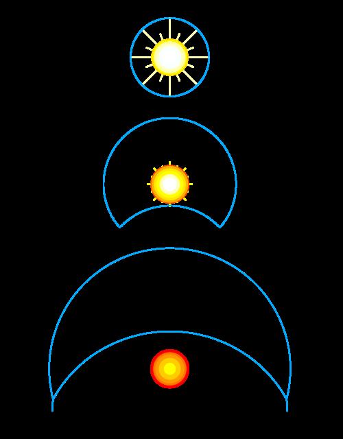 爆弾の衝撃波