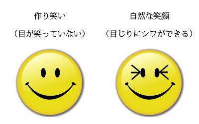 やっぱり、格の違い? ~ 作り笑いの「習近平」 VS 自然な笑顔の「トランプ大統領」