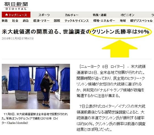 朝日新聞 大統領選 世論調査