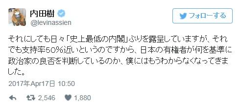 内田樹 twitter 1